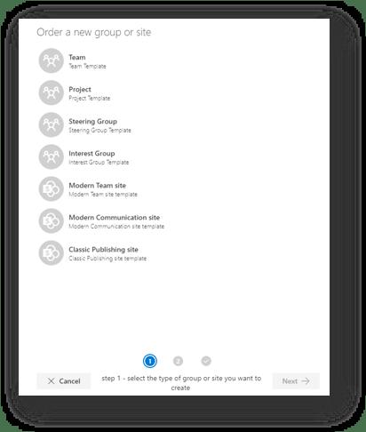 Microsoft Teams Templating Valo Teamwork