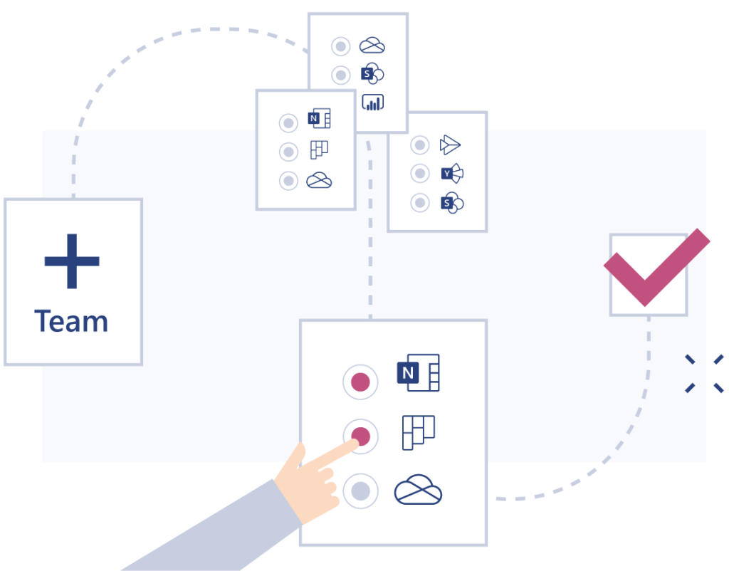 Take better control of Microsoft Teams with Valo Teamwork