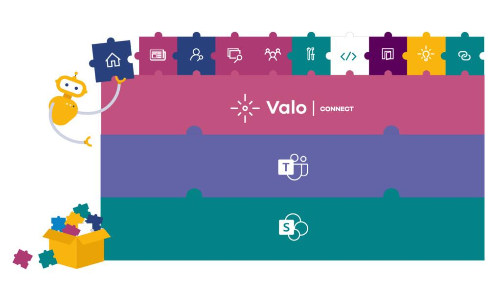 Build your dream digital workplace with Valo Connect