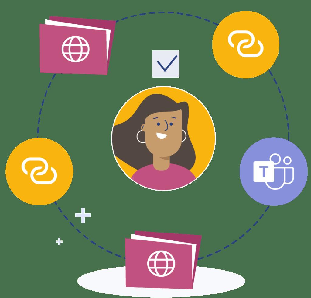 Transparent user management in Valo