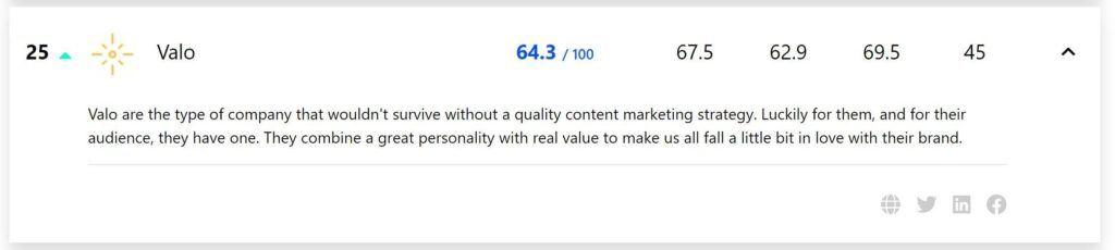 Valo Digital Marketing