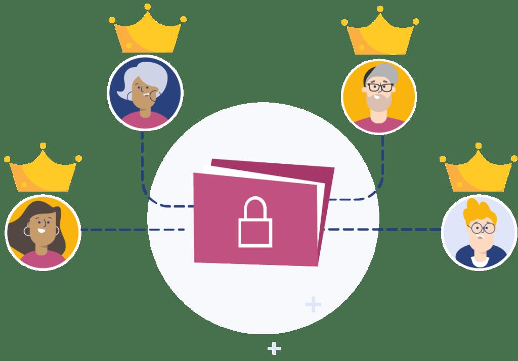 external access management
